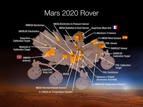 Mars 2020 Rover illustration