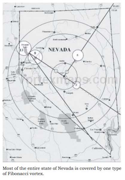 Nevada vortex